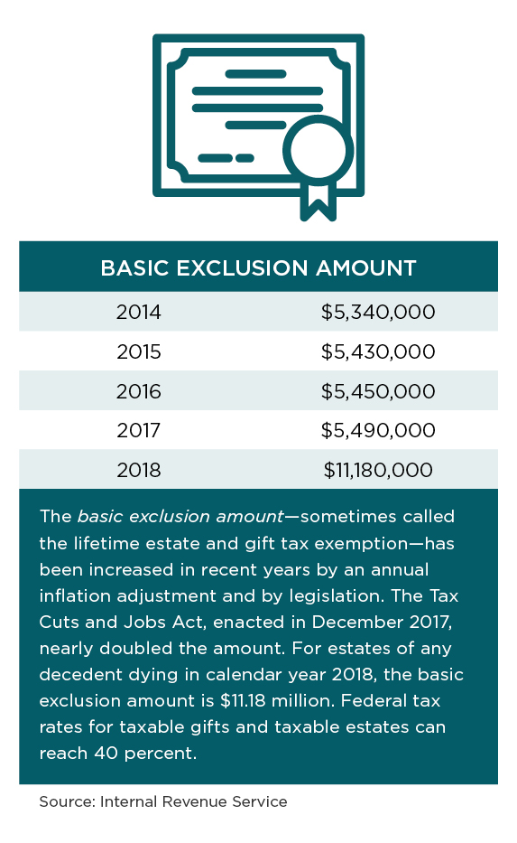However, as a result of the Tax Cuts and Jobs Act enacted in December 2017, withdrawals now also typically qualify for favorable federal tax treatment if ...